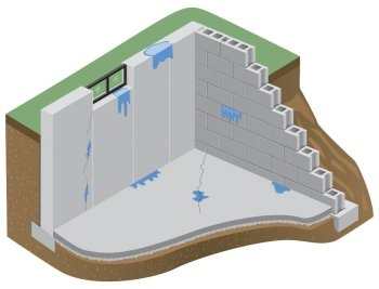 Waterproofing Companies MO, Foundation, Basement, Waterproofing, Repair,  Piering, Crawl Space